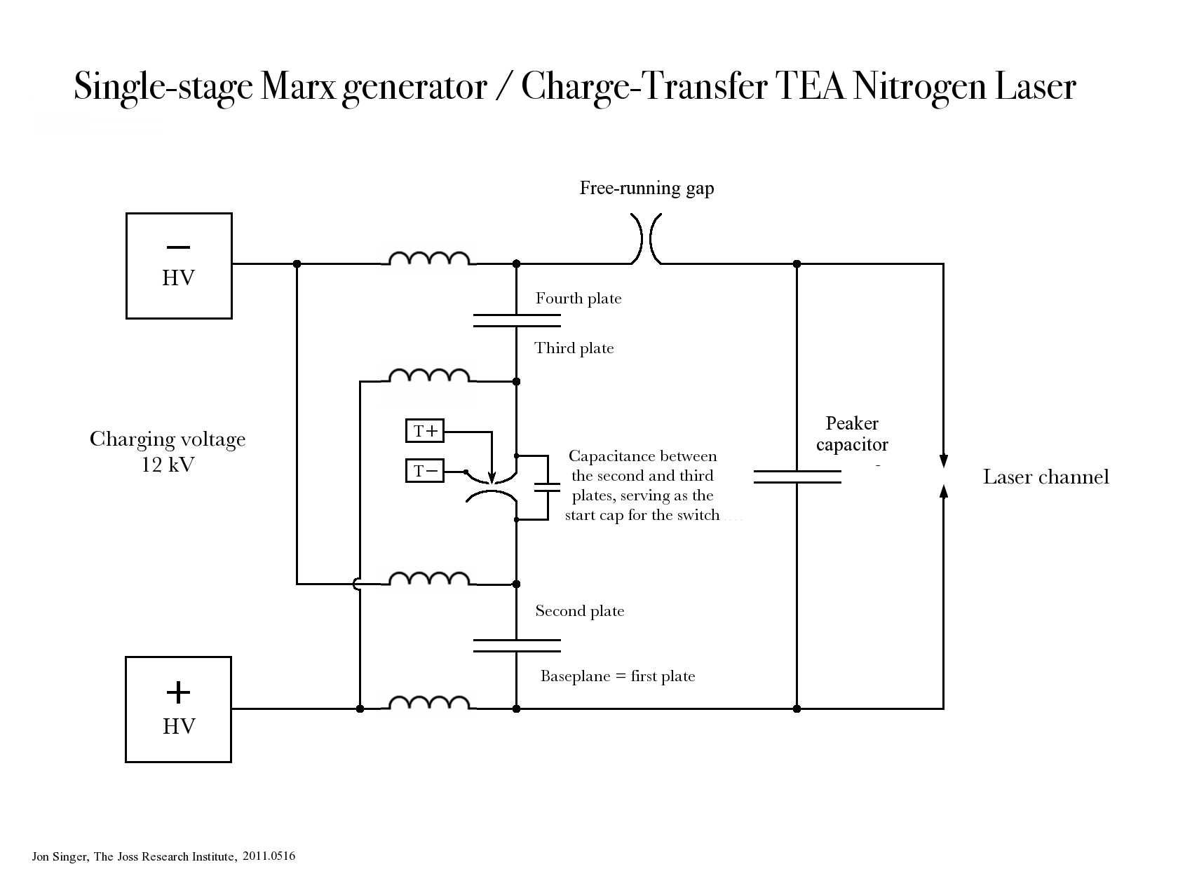 Joss Institute Projects A Marx Driven Charge Transfer Tea Nitrogen Generator Diagrams Although The Left Capacitor Has Greatest Here Is Schematic Figure 3 Circuit Of Laser